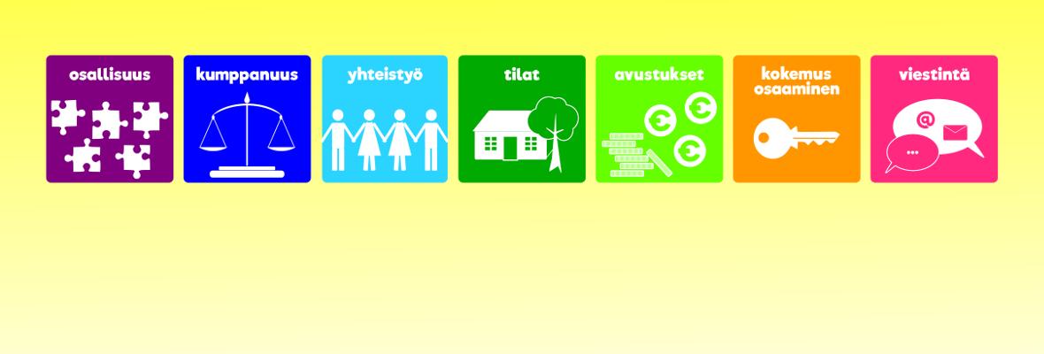 ikonit : osallisuus, kumppanuus, yhteistyö, tilat, avustukset, kokemus ja osaaminen, viestintä